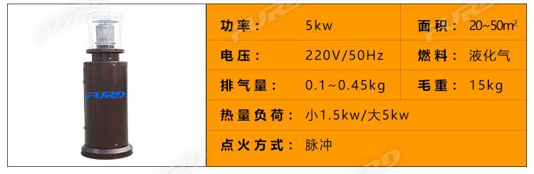 福瑞得100KW暖风机_36.jpg